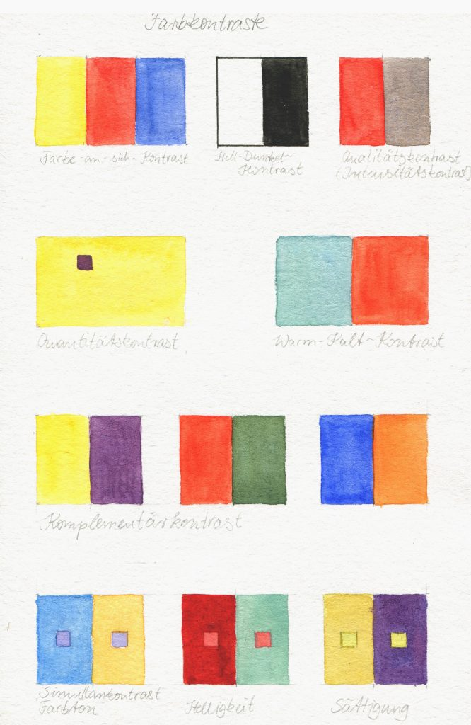 Farbkontraste nach Itten, Arbeitsblatt Farbenlehre