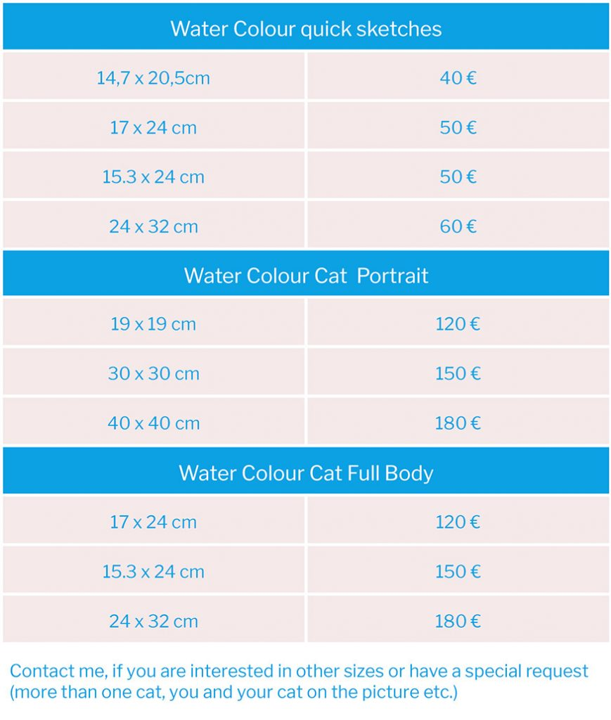 price list for water colour cat portraits